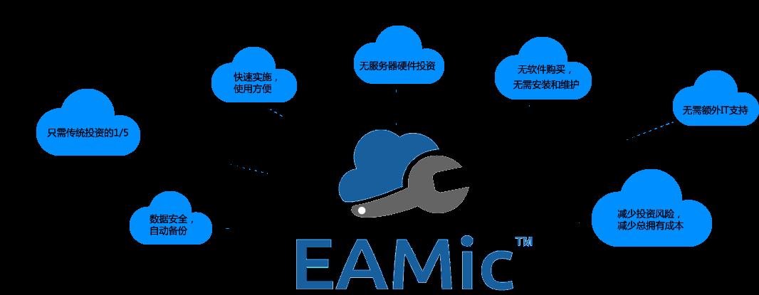 EAMic云端优势